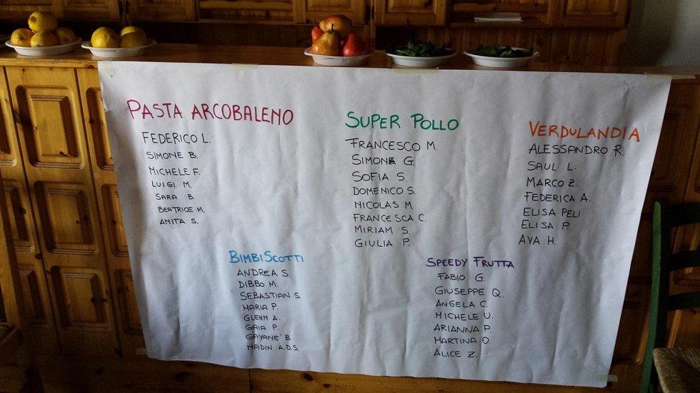 Dietista Antonella Spada