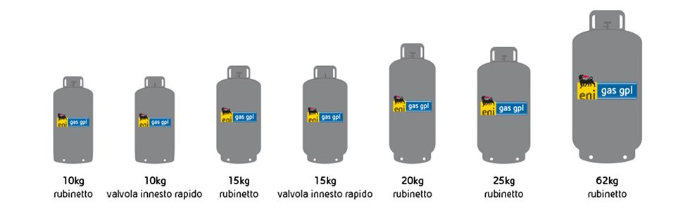 bombole gas diverse misure