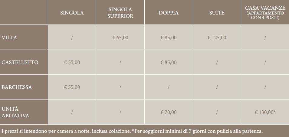 lista prezzi