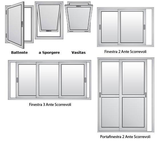 Aperture disponibili per Finestre legno
