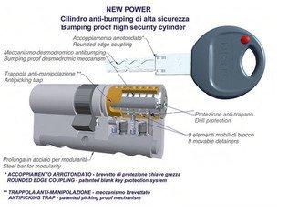 cilindro new power-TecnicalServ-Imperia