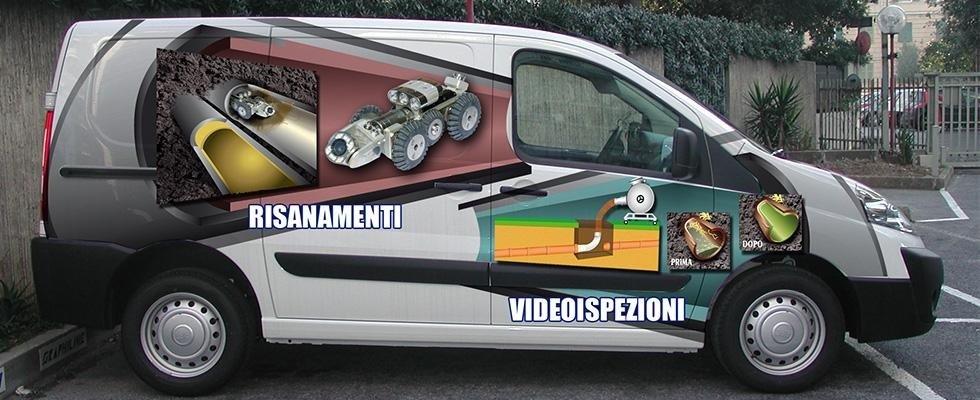Videoispezione fognature