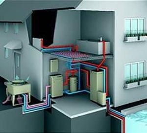 Modello di impianto di riscaldamento