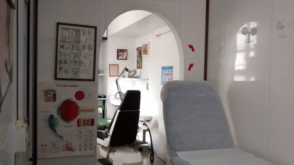 studio podologia