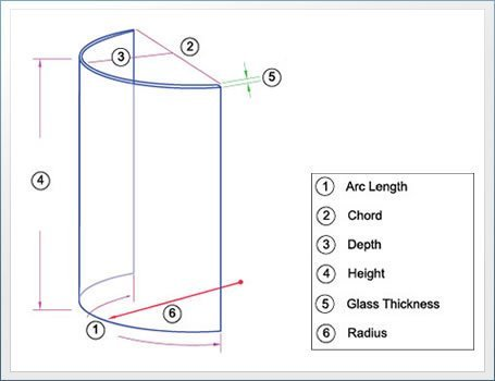 Cylindrical Bend