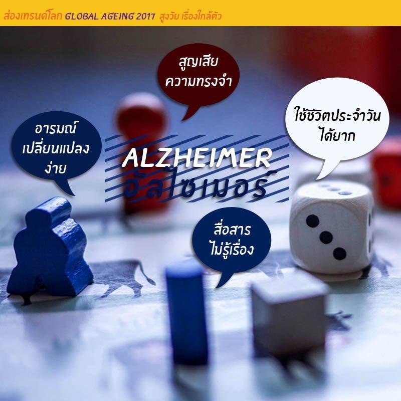 เรื่องของผู้งสูงวัยและอัลไซเมอร์ เรียนรู้กับอัลไซเมอร์ ภัย อาการที่เกิดขึ้น ส่องเทรนด์โลก