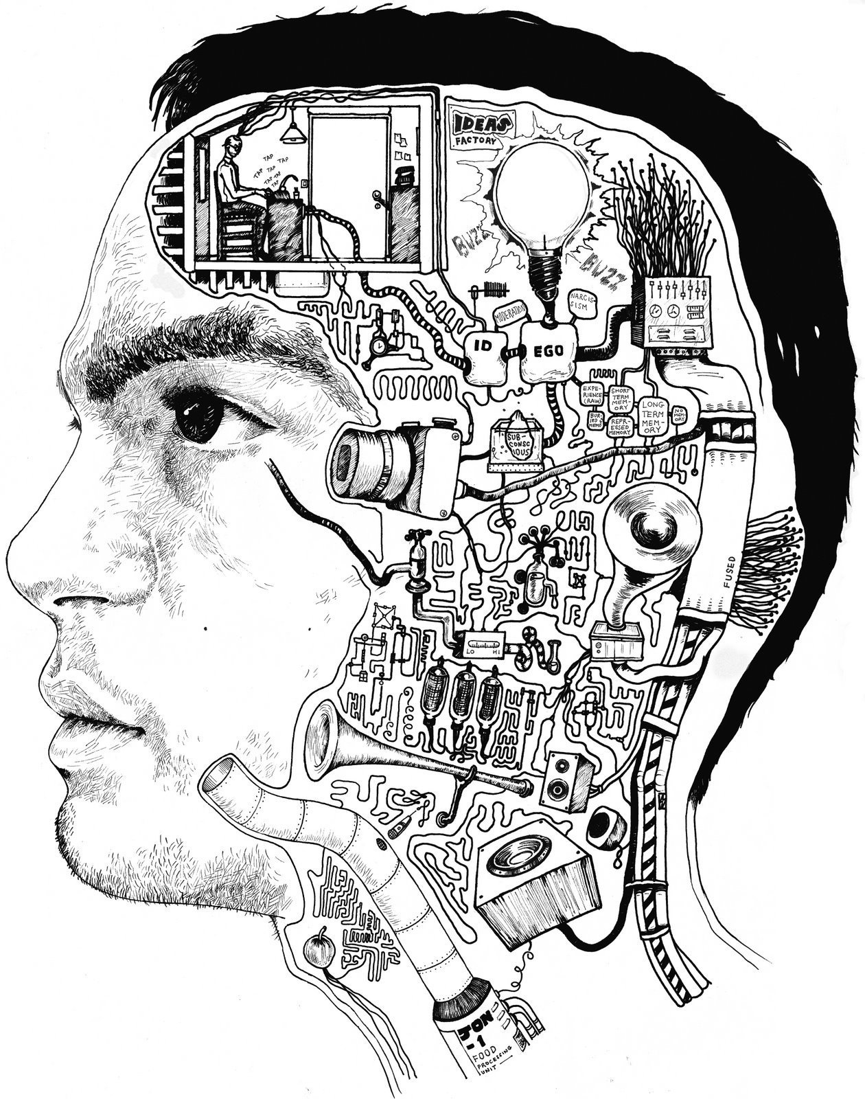What's going on inside an investor's head