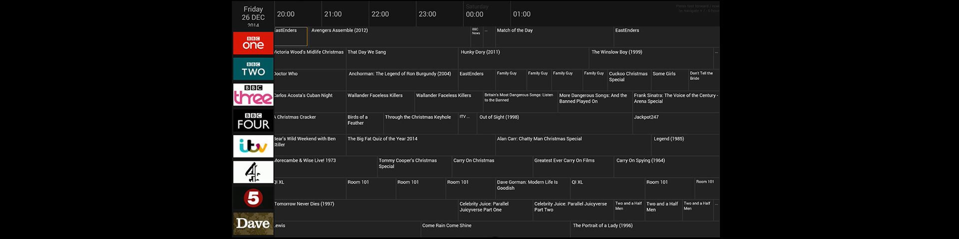 Channel listing