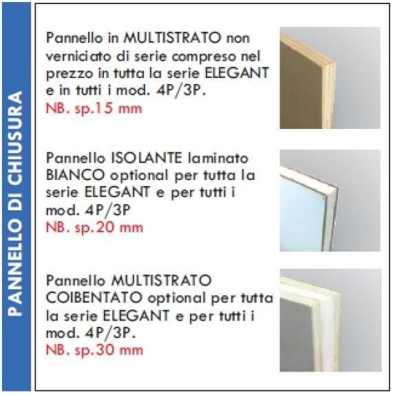 blanking panels