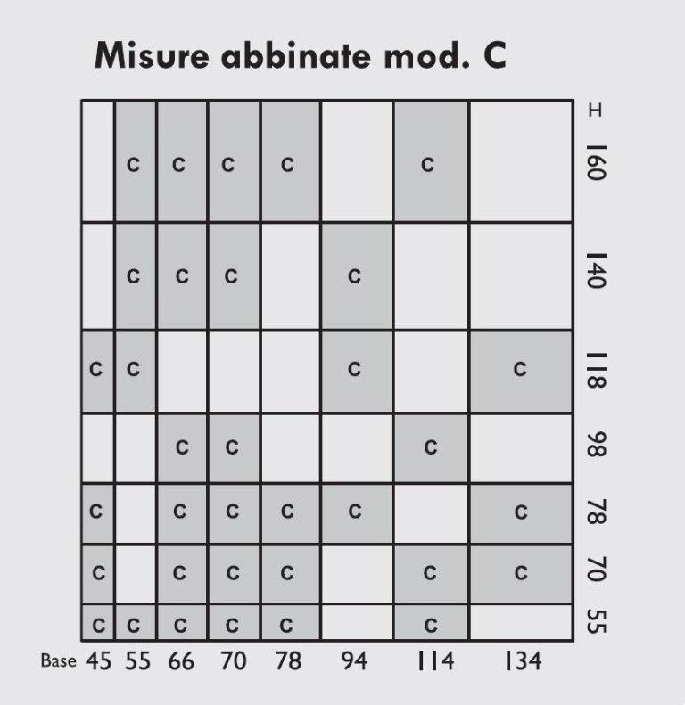 misure abbinate mod c
