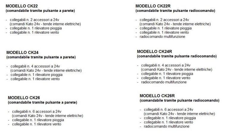 tablas características modelos centralitas múltiples