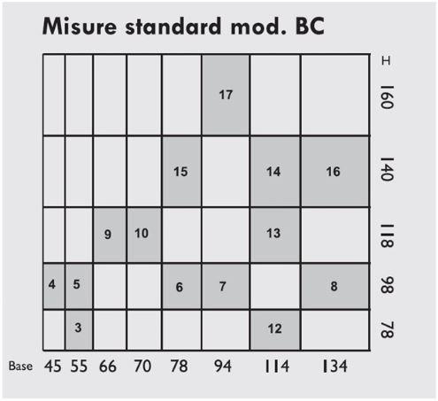 misure standard mod bc