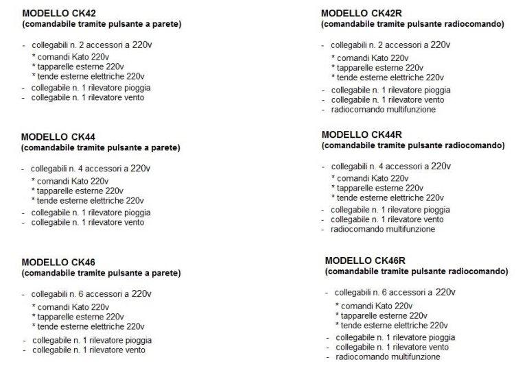 caratteristiche modelli centraline multiple