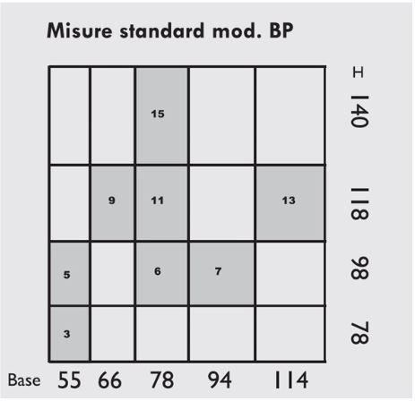 misure standard modello BP
