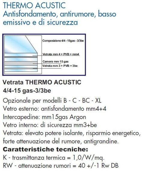 GLAS THERMO ACUSTIC