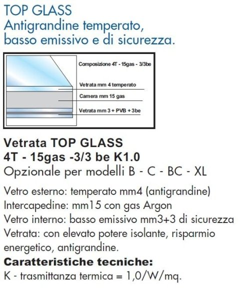 GLAS TOP GLASS