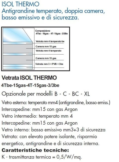 ISOL THERMO GLASS