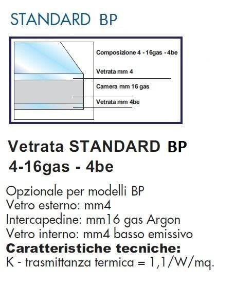 GLAS STANDARD BP