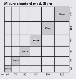 standard sfera model size