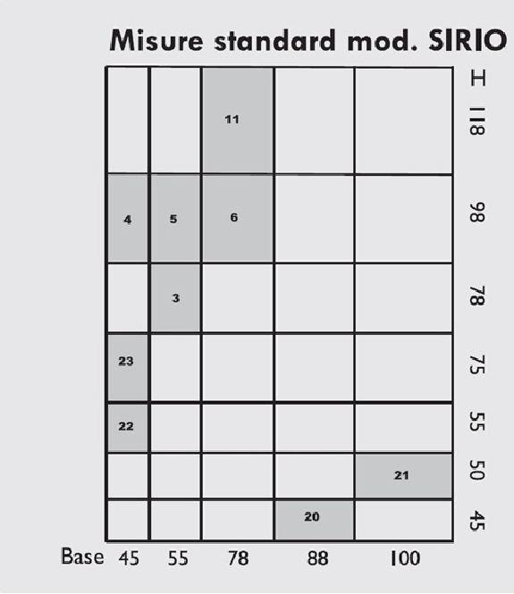tabella misure standard modello sirio