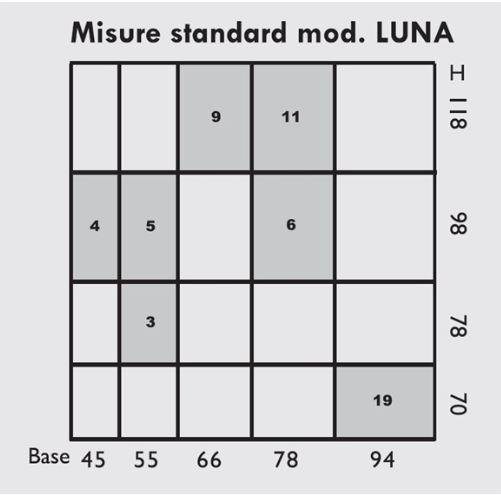 table of standard luna sizes