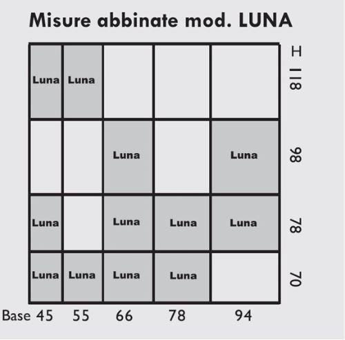 luna model combined sizes