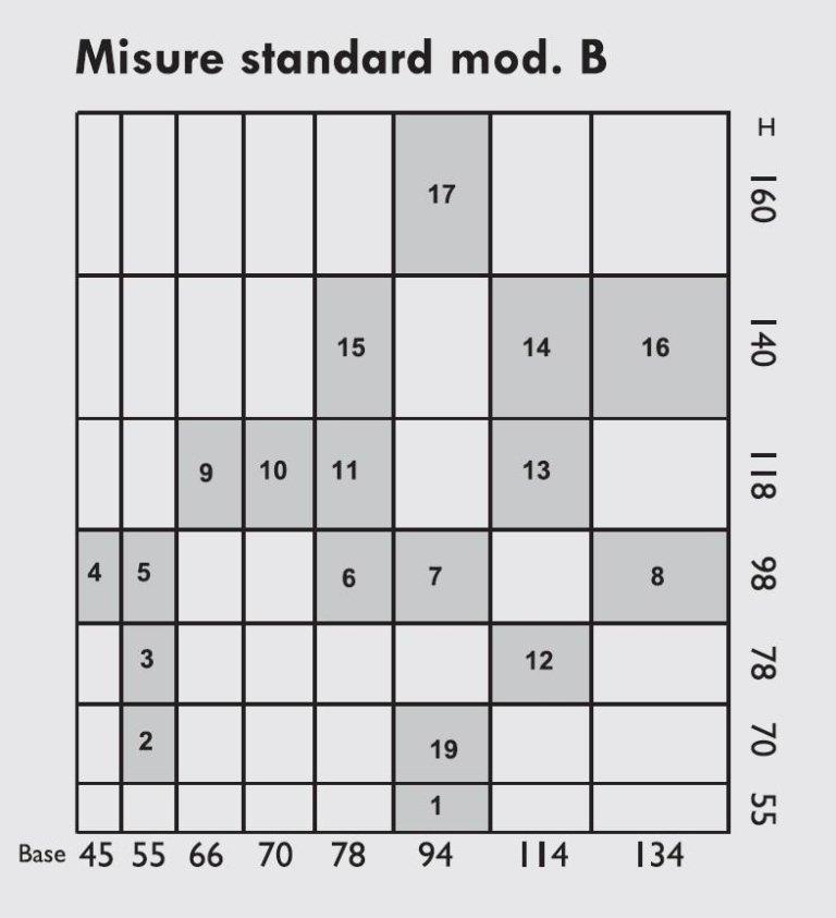Tabelle Standard Fenster B Luxin
