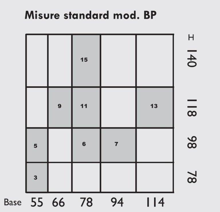 dimensions modèle BP