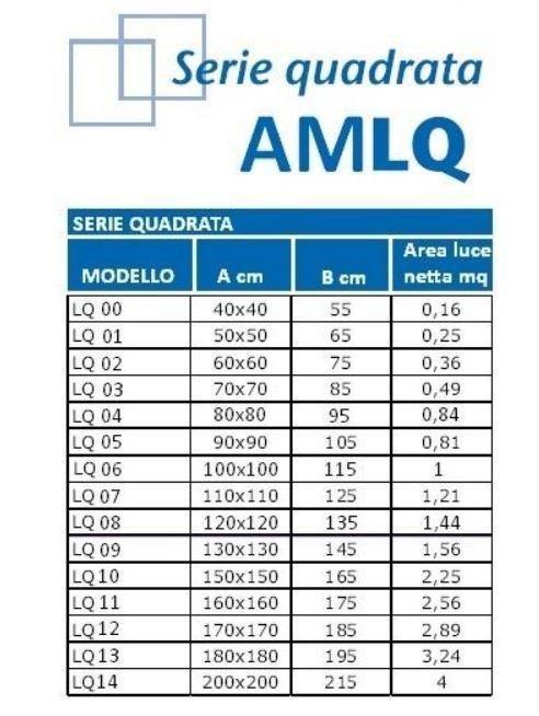 AMLQ.
