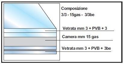 glass for Sfera loft window