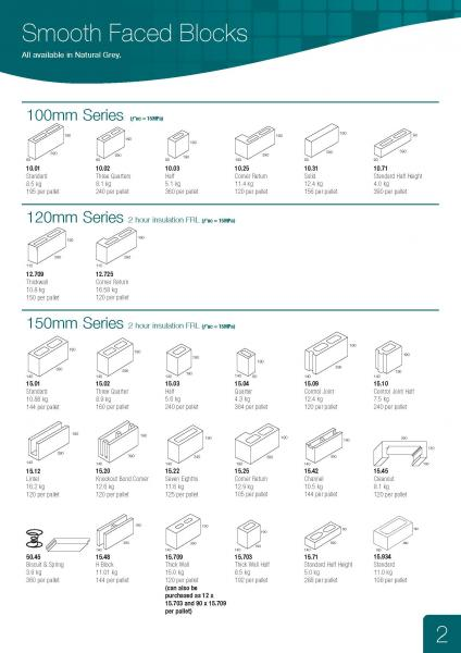 100-150 Series Grey Blocks
