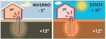 geotermico grugliasco