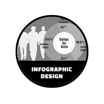 information graphic design