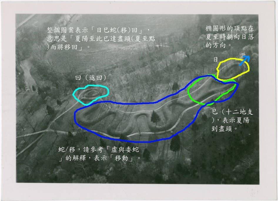Figure 2-Chinese descriptions