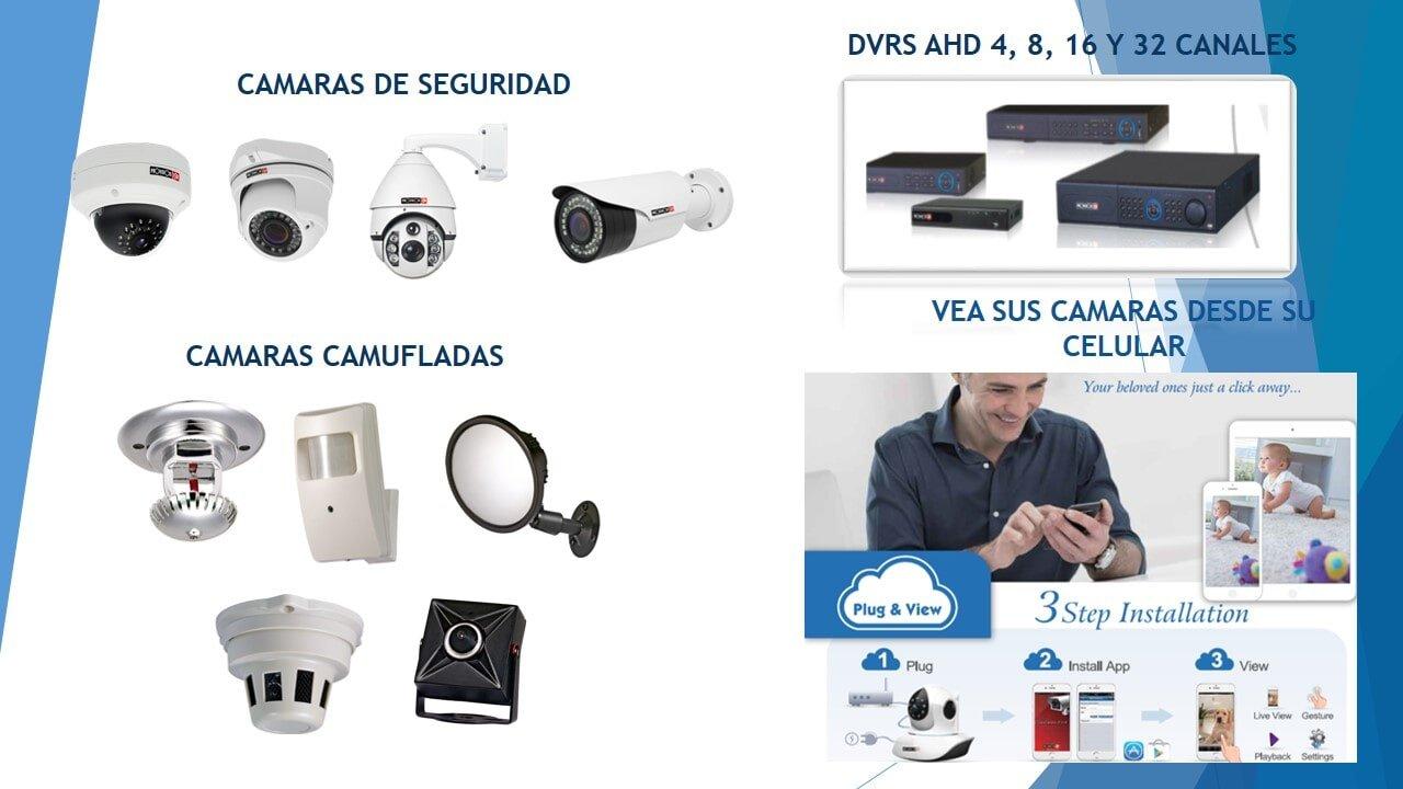 Proselec Ltda - CCTV