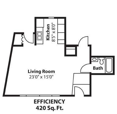 Efficiency B