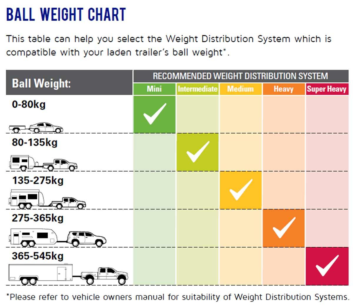 maitland auto parts chart