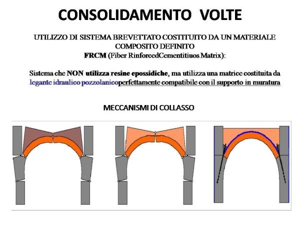 vault consolidation pattern with FRCM system