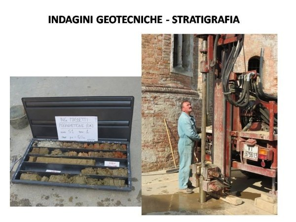 geotechnical investigations: sampling to determine soil stratigraphy