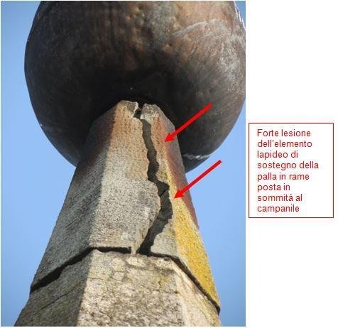 Serious lesion in the steeple's copper ball anchor stone