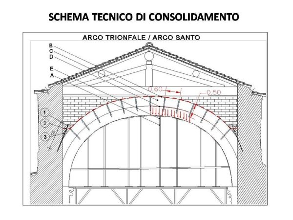 holy arch consolidation scheme with FRCM system