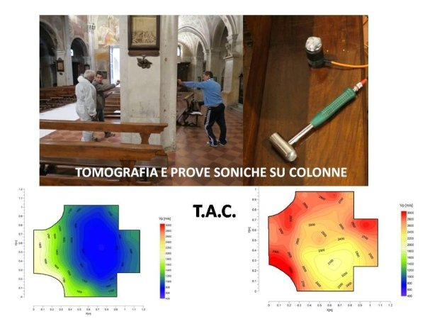 monitoring: thermography and sonic tests on interior columns