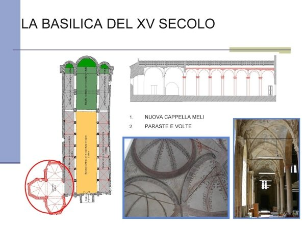 Basilica San Lorenzo