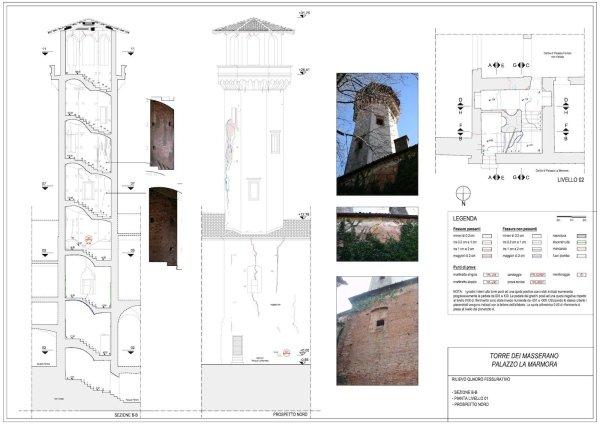 Torre dei Masserano Biella