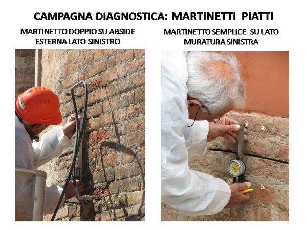 monitoraggio: posa di martinetto semplice e di martinetto doppio