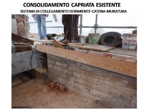capriata esistente: sistema di collegamento dormiente-catena-muratura