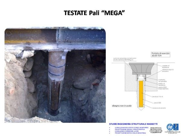 3rd intervention phase: consolidation of special foundations piles tested