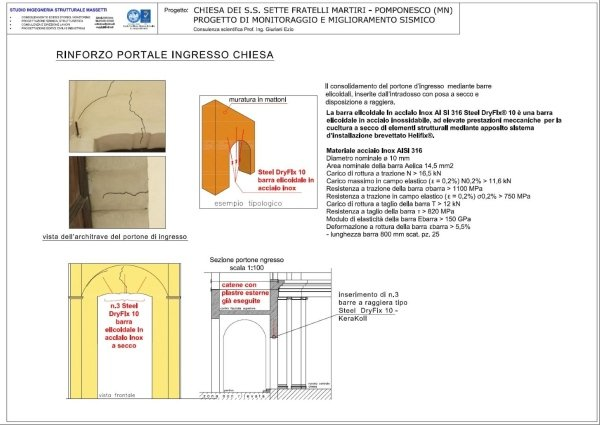 project design for the entrance gate reinforcement with dry-laid stainless steel helical rods