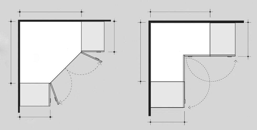 Cabine armadio modulari ad angolo: la soluzione che arreda i piccoli ...