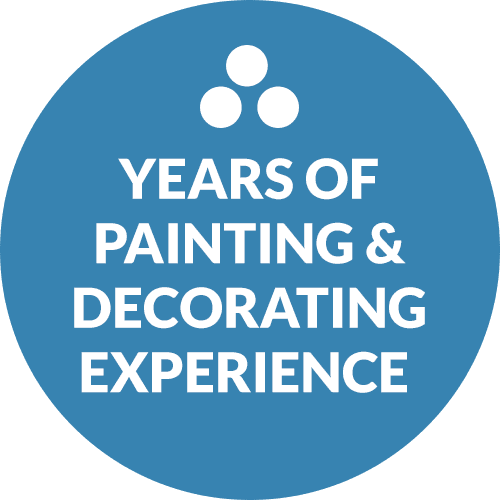 year of painting